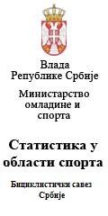 web_baner_statistika_u_oblasti_sporta_cir_times